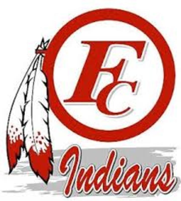 Forest City High School mascot