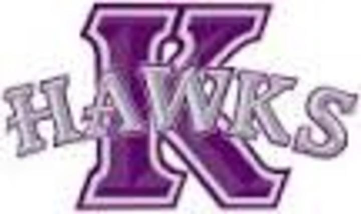 Kee High School mascot