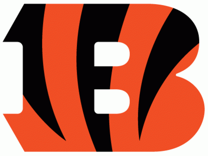 Cincinnati mascot