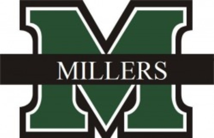 Milford Mill Academy mascot
