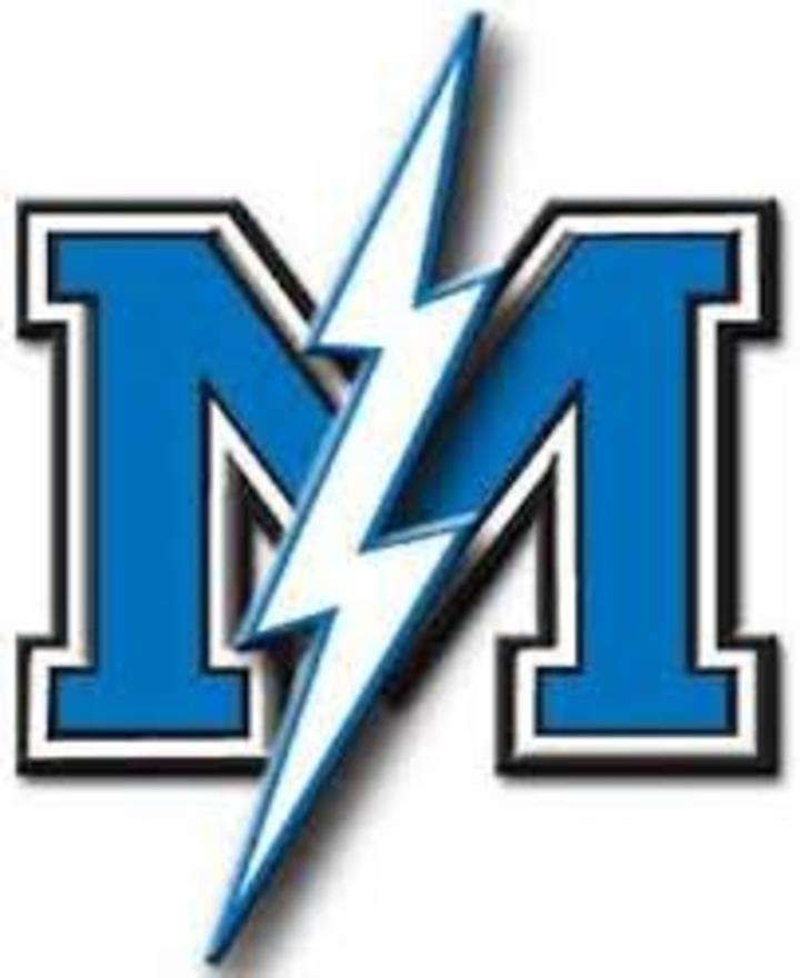 Martinsville High School mascot