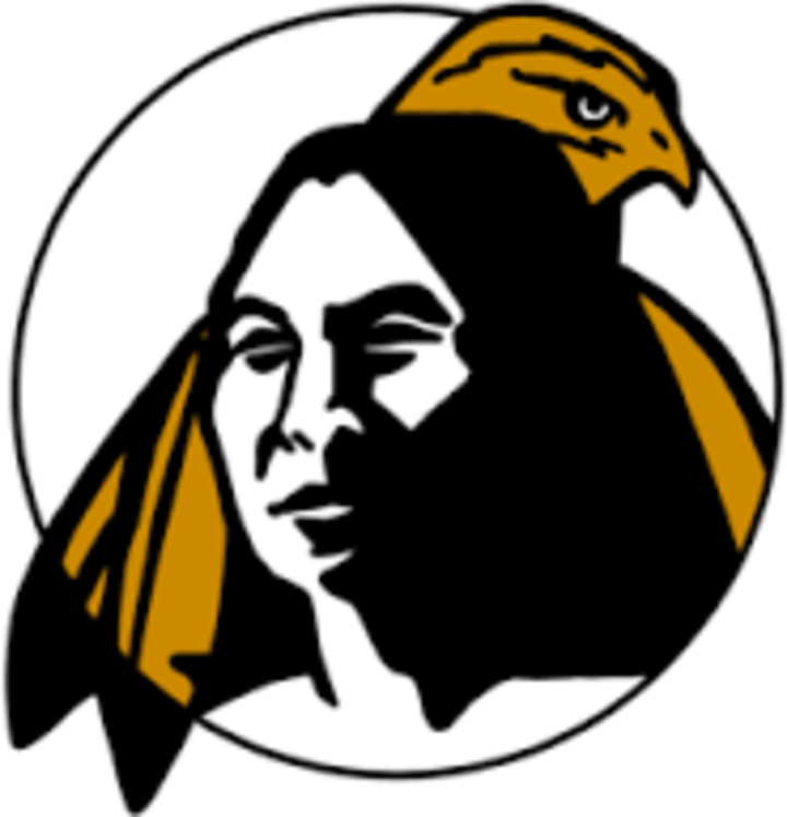 University of North Carolina Pembroke mascot