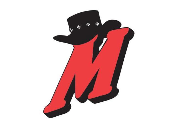 High Desert mascot