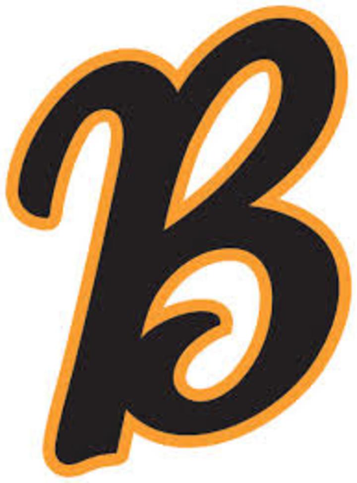 Bakersfield mascot