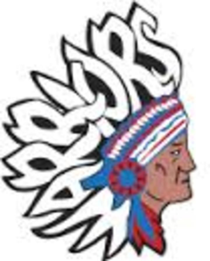 East Dubuque High School mascot