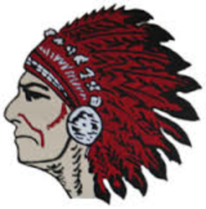 Pittsfield High School mascot