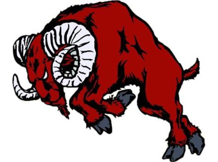 Glenbard East High School mascot
