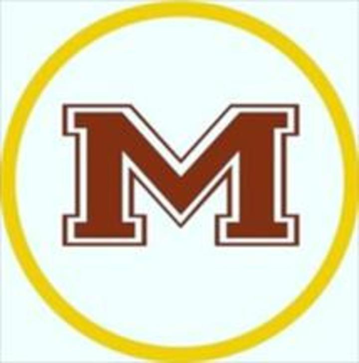 Morris High School mascot