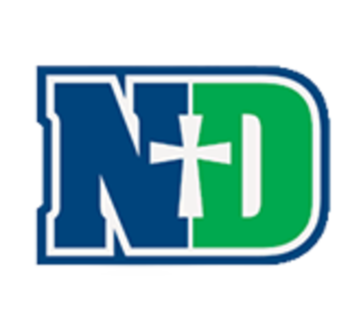 Peoria Notre Dame High School mascot