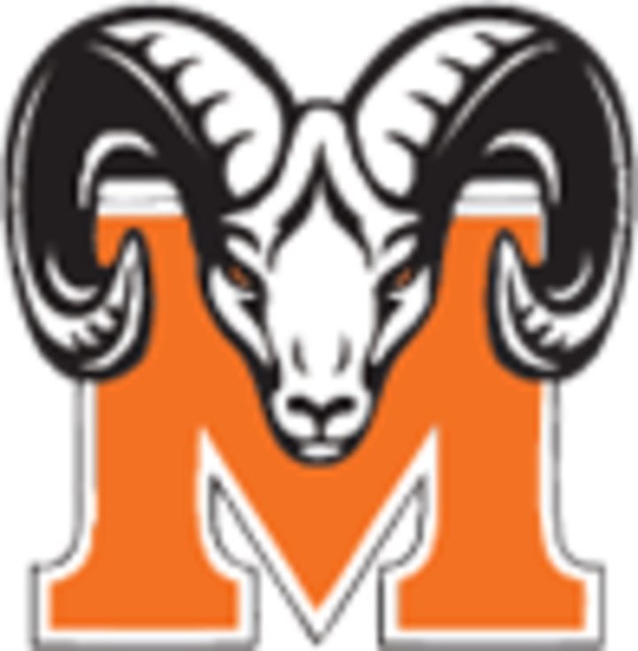 Manual High School mascot