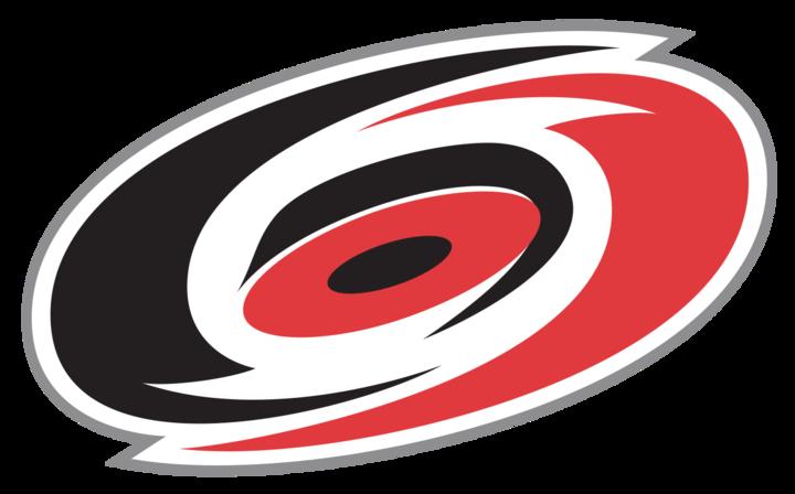 Carolina mascot
