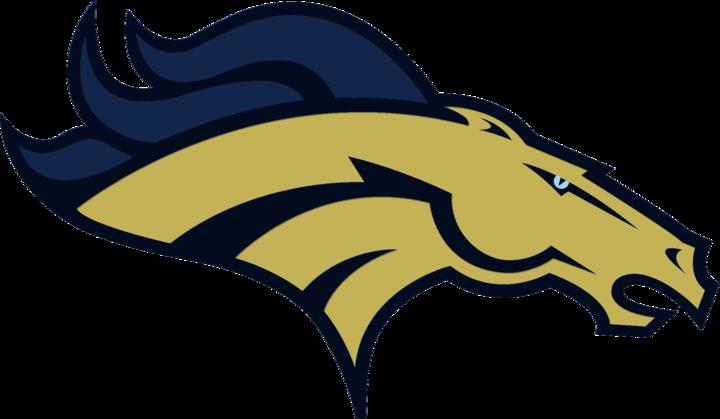Fountain Central High School mascot