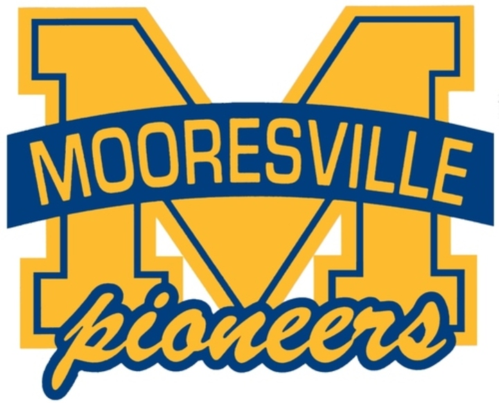 Mooresville High School mascot
