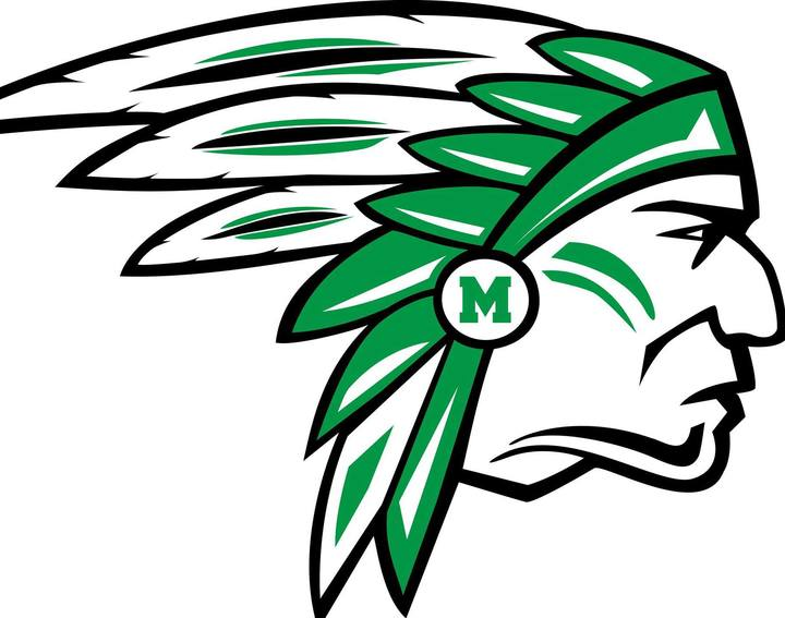 Mcintosh High School mascot