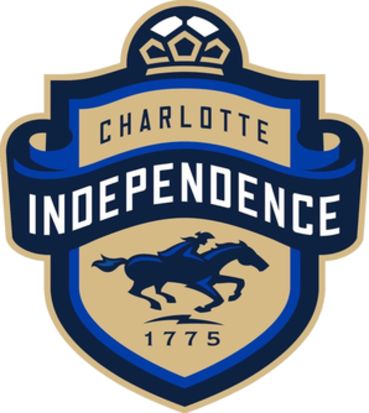 Charlotte Independence mascot