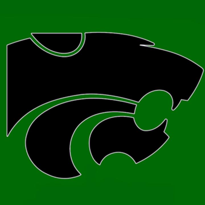 Kennedale High School mascot
