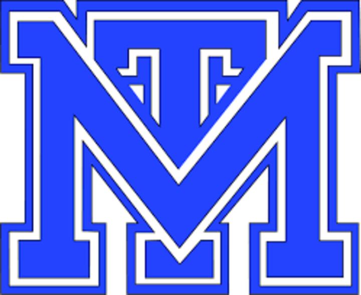Mark Twain High School mascot