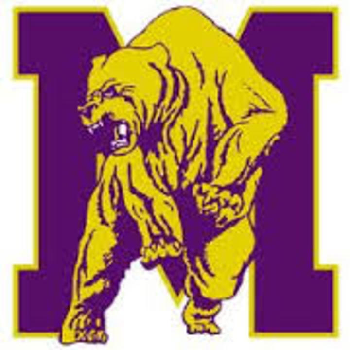 Miles College mascot