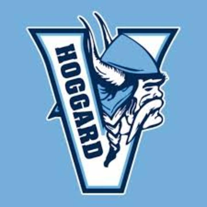 Hoggard High School mascot