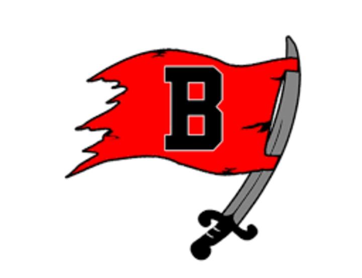Branson High School mascot
