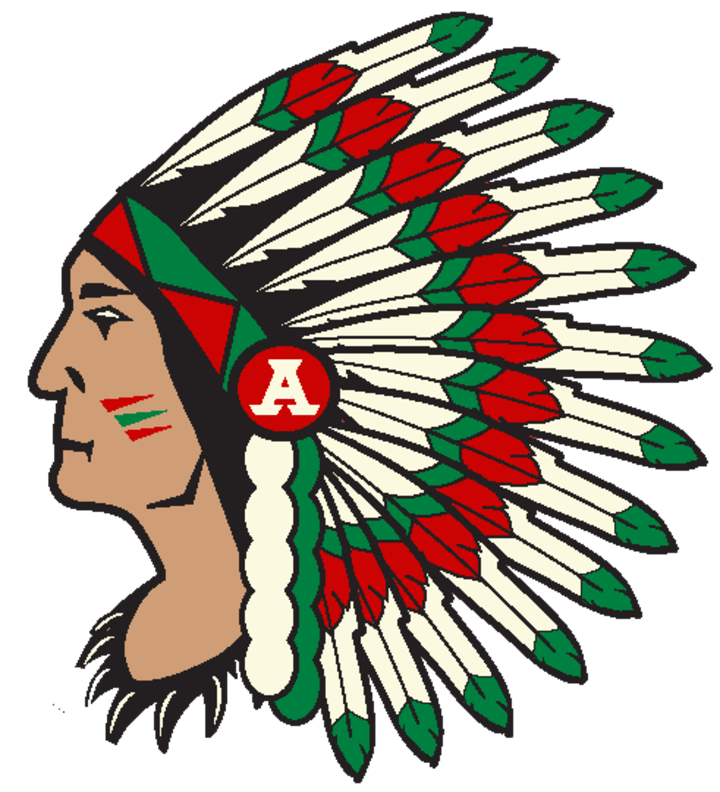 Anderson High School mascot