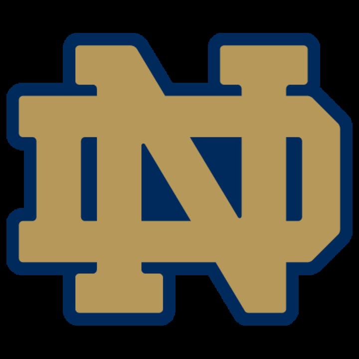 Notre Dame mascot