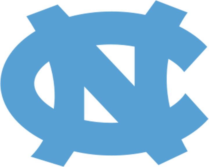 University of North Carolina mascot