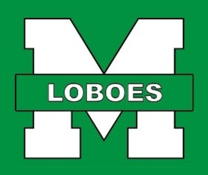 Monahans High School mascot