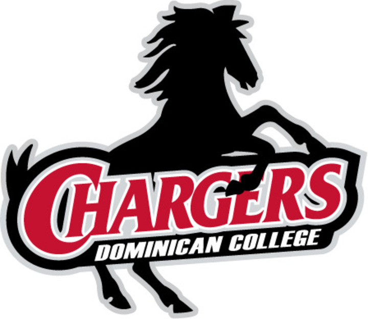 Dominican (N.Y.) College mascot