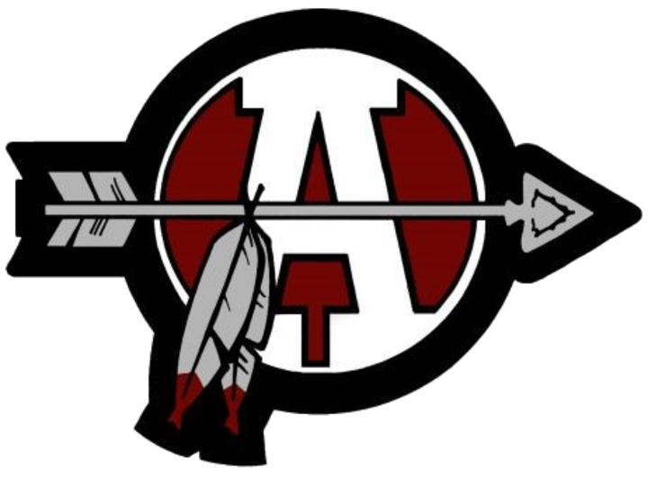 Antioch High School mascot