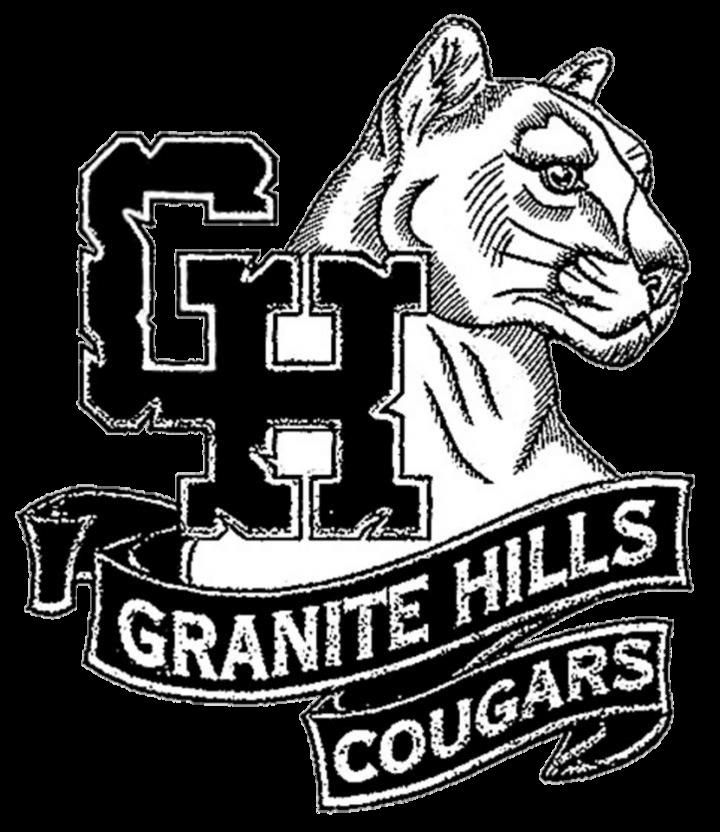 Granite Hills High School mascot