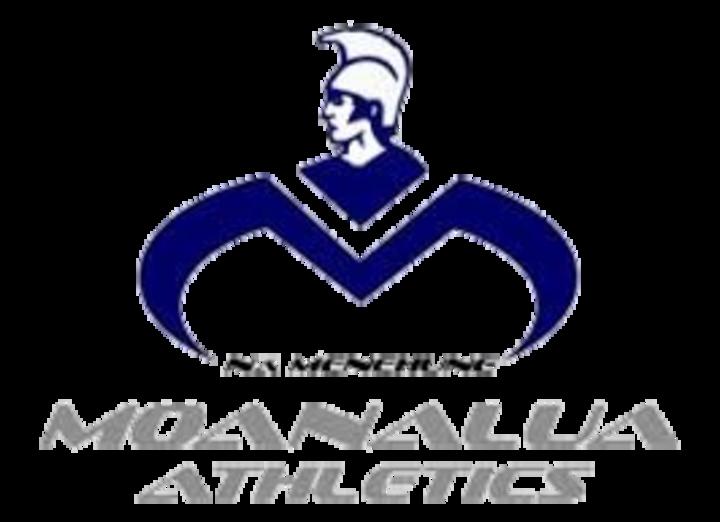 Moanalua High School mascot