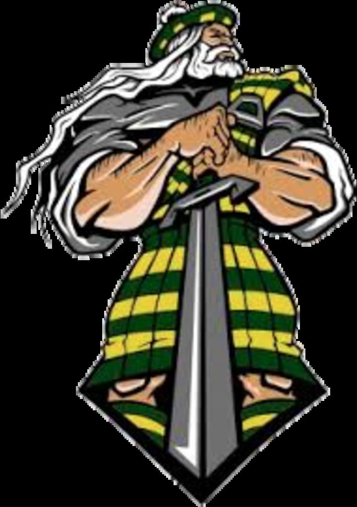 Floyd Central High School mascot