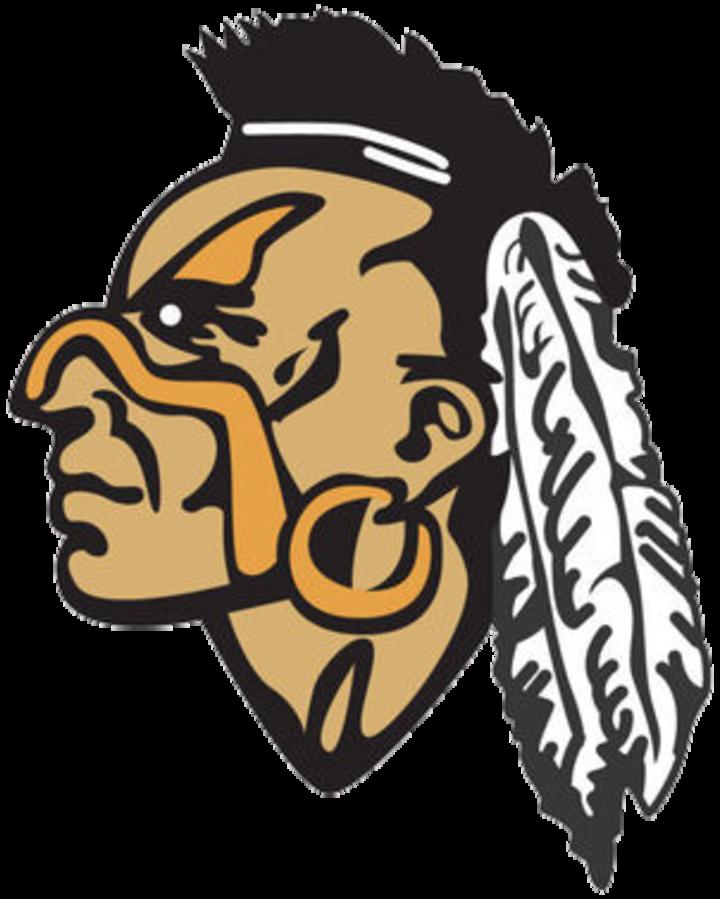 Easton High School mascot