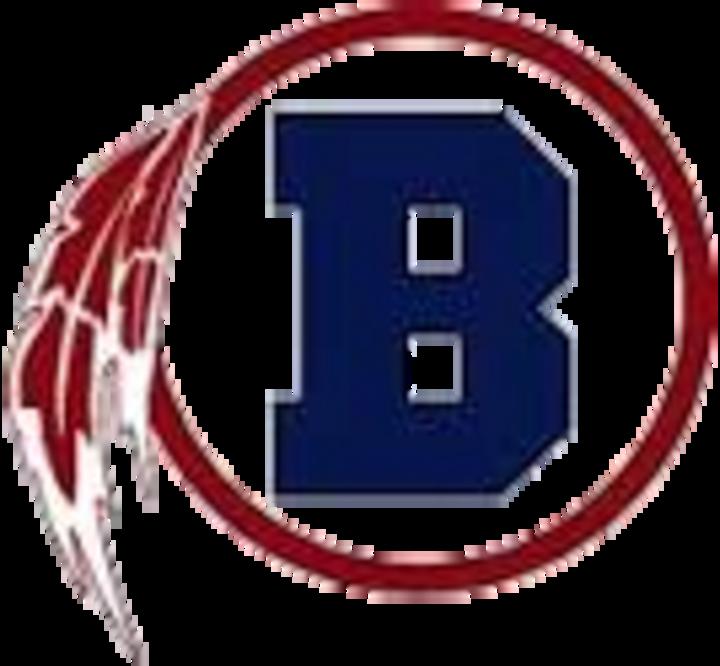 Bellmont High School mascot