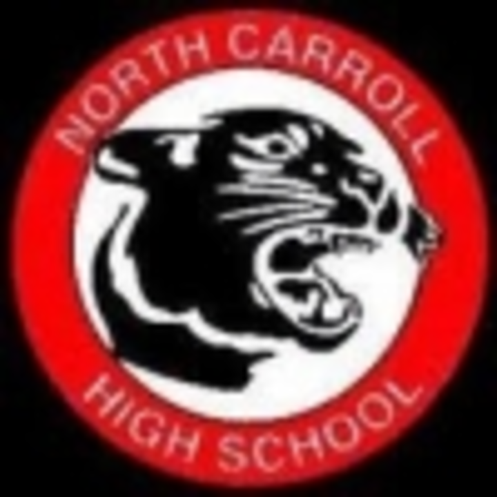 North Carroll High School mascot