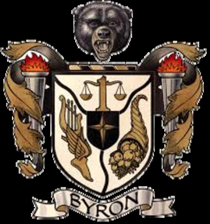 Byron High School mascot