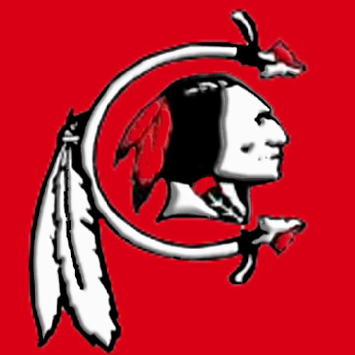 Cleveland High School mascot