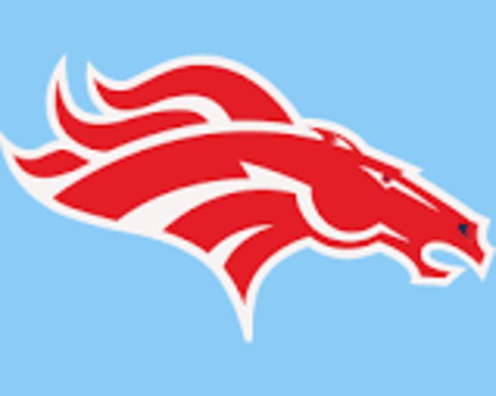 Kenwood Academy mascot