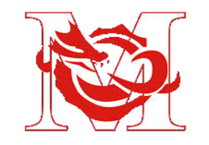 Madison High School mascot
