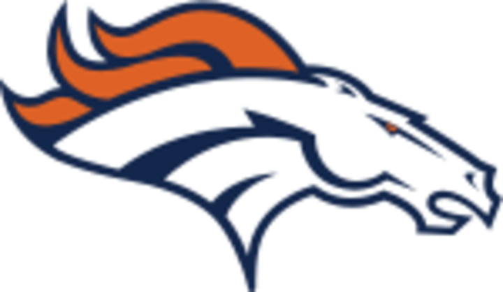Denver mascot