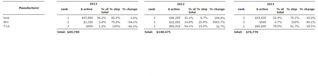 comparison reports1