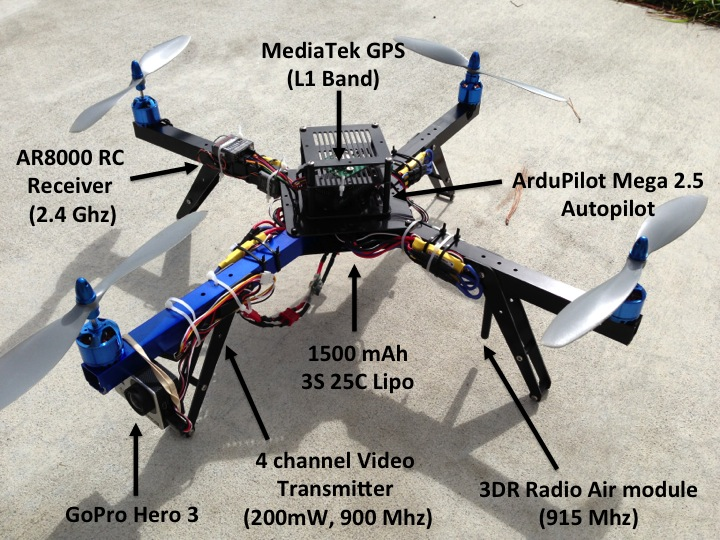 3DRobotics Quadrotor Kit Experimental Setup