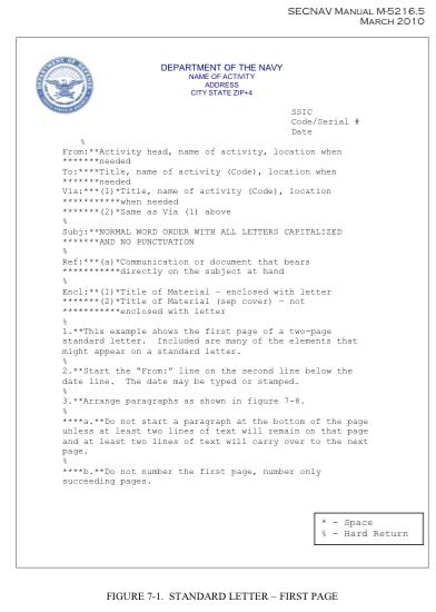 developing a naval correspondence document generator