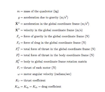 Quadrotor Model Translational Force Equations