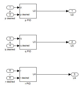 Quadrotor MATLAB Simulink Angular Rate Controller