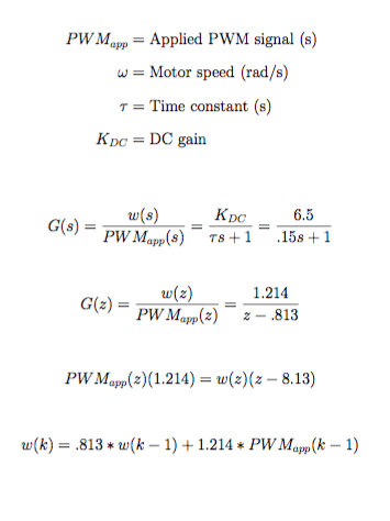 Quadrotor Motor Model Model Experimental Equation