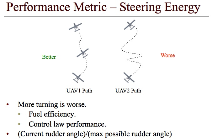 Wil Selby USNA Thesis Steering Energy Performance Metric Description