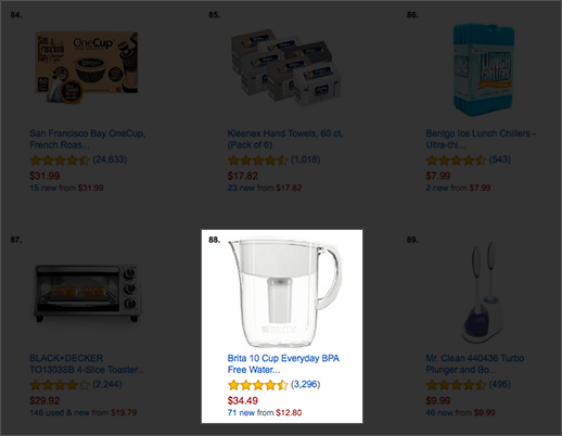 sell private label products amazon fba image3