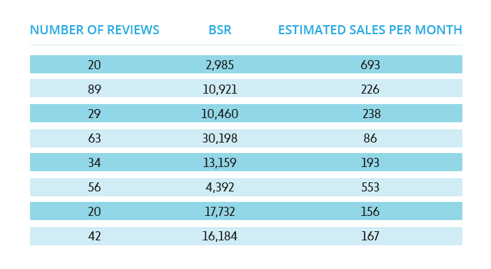 rating bsr